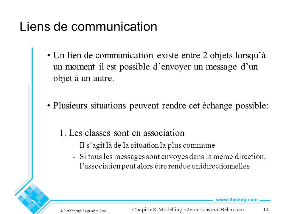 © Lethbridge/Laganière 2001 Chapitre 8: Modelling Interactions and Behaviour14 Liens de communication Un lien de communication existe entre 2 objets l