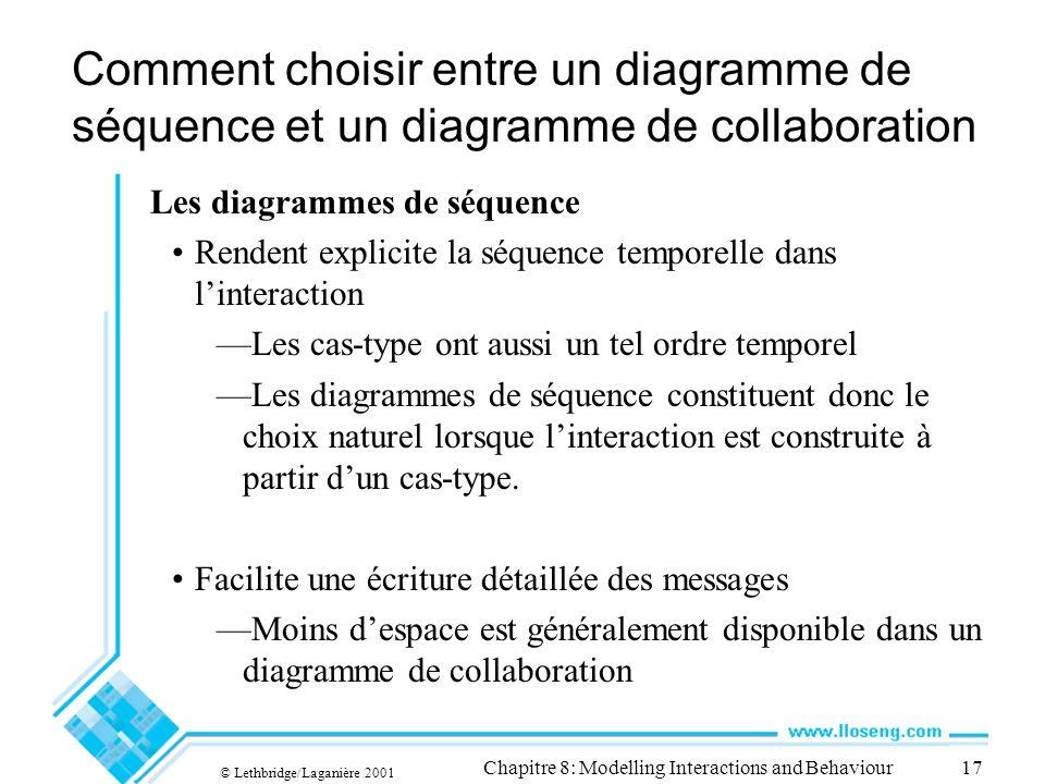 © Lethbridge/Laganière 2001 Chapitre 8: Modelling Interactions and Behaviour17 Comment choisir entre un diagramme de séquence et un diagramme de colla