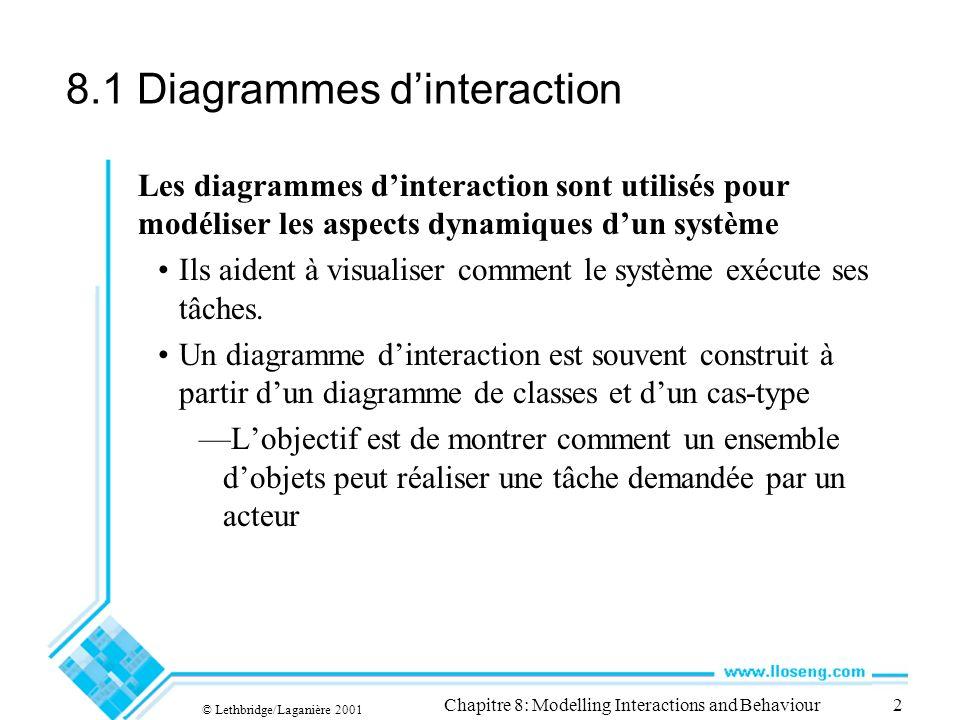 © Lethbridge/Laganière 2001 Chapitre 8: Modelling Interactions and Behaviour2 8.1 Diagrammes dinteraction Les diagrammes dinteraction sont utilisés po