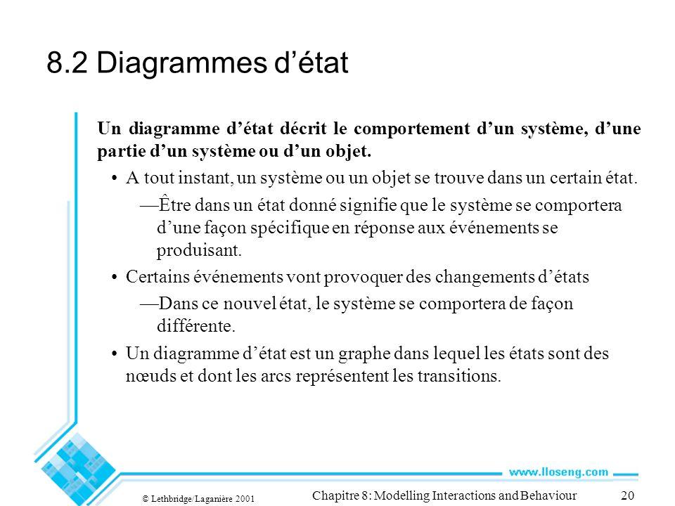 © Lethbridge/Laganière 2001 Chapitre 8: Modelling Interactions and Behaviour20 8.2 Diagrammes détat Un diagramme détat décrit le comportement dun syst