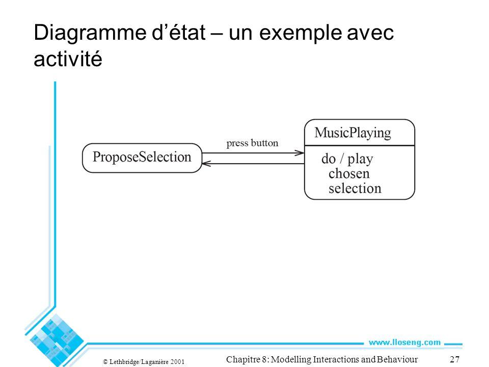 © Lethbridge/Laganière 2001 Chapitre 8: Modelling Interactions and Behaviour27 Diagramme détat – un exemple avec activité