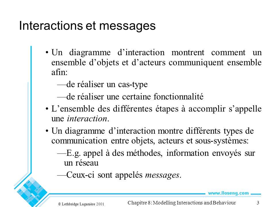 © Lethbridge/Laganière 2001 Chapitre 8: Modelling Interactions and Behaviour3 Interactions et messages Un diagramme dinteraction montrent comment un e