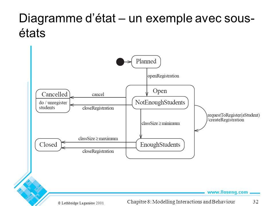 © Lethbridge/Laganière 2001 Chapitre 8: Modelling Interactions and Behaviour32 Diagramme détat – un exemple avec sous- états