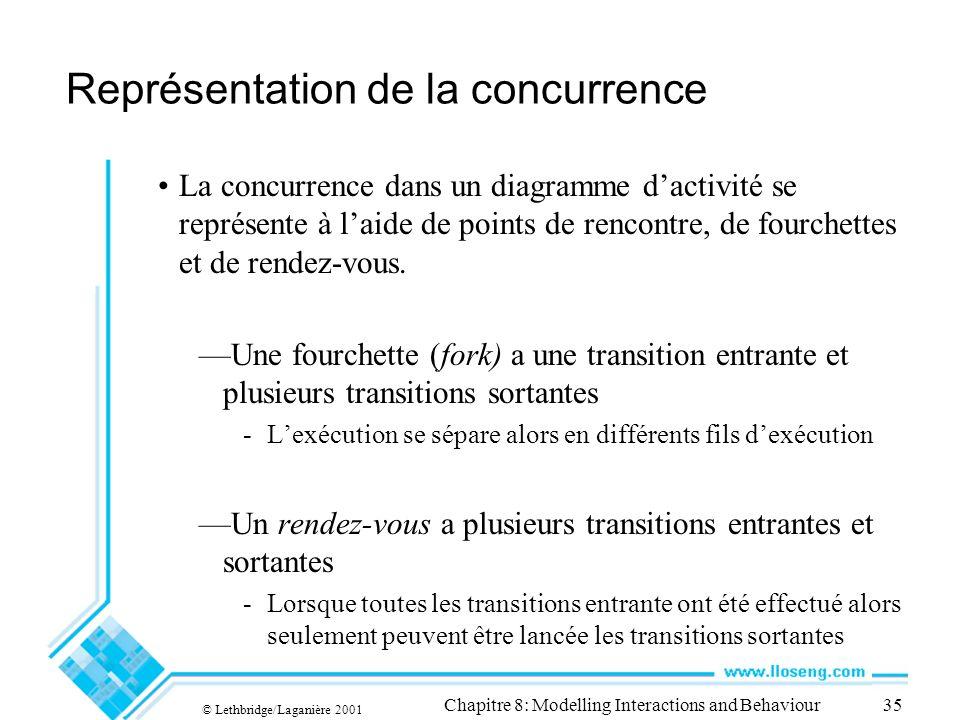 © Lethbridge/Laganière 2001 Chapitre 8: Modelling Interactions and Behaviour35 Représentation de la concurrence La concurrence dans un diagramme dacti