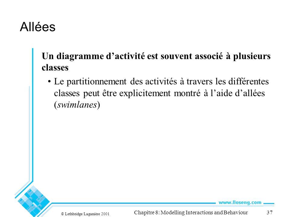 © Lethbridge/Laganière 2001 Chapitre 8: Modelling Interactions and Behaviour37 Allées Un diagramme dactivité est souvent associé à plusieurs classes L