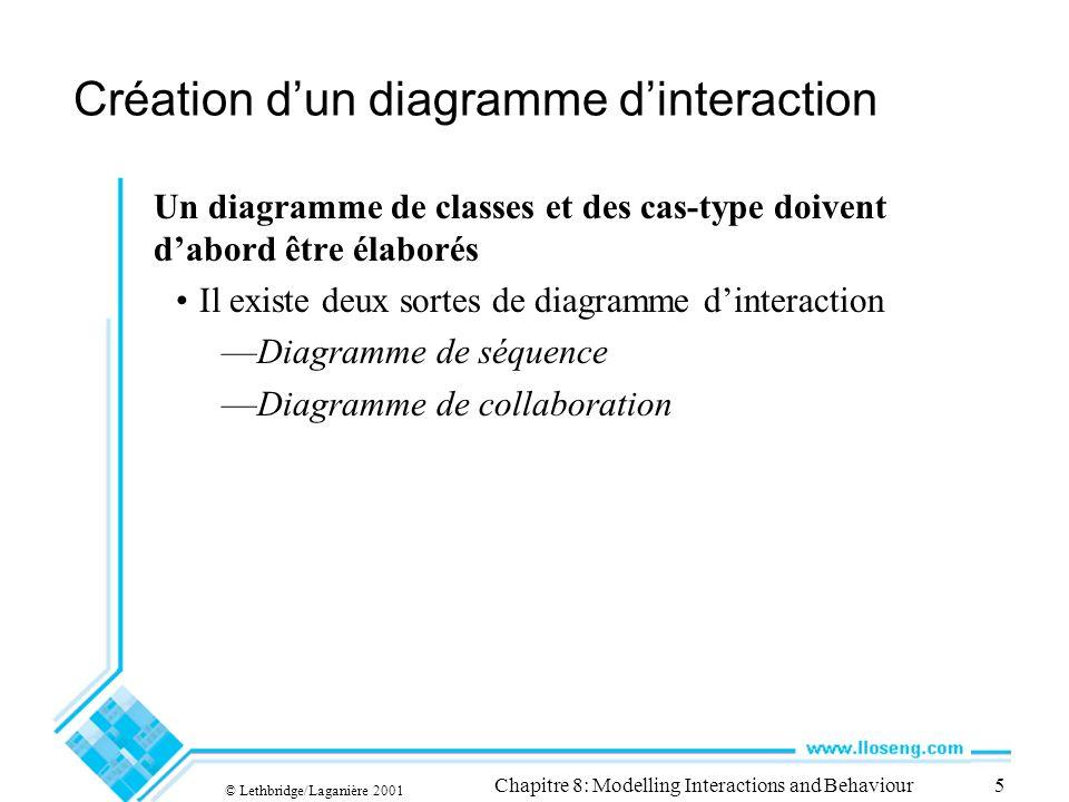 © Lethbridge/Laganière 2001 Chapitre 8: Modelling Interactions and Behaviour5 Création dun diagramme dinteraction Un diagramme de classes et des cas-t
