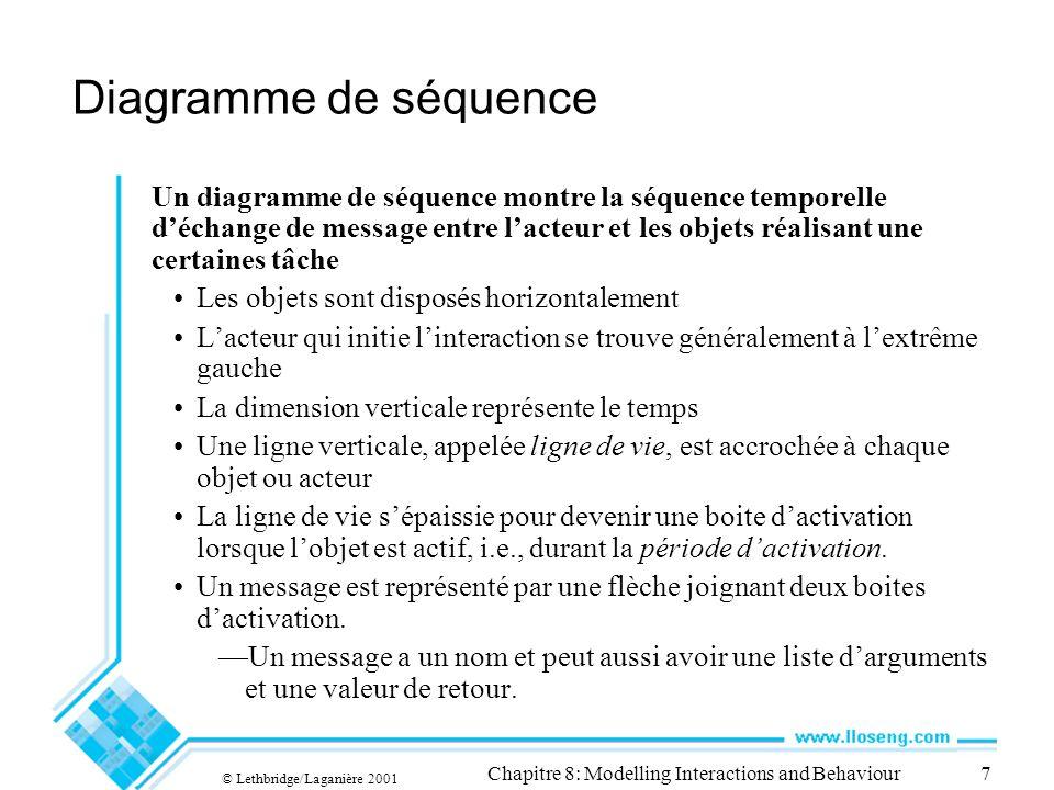 © Lethbridge/Laganière 2001 Chapitre 8: Modelling Interactions and Behaviour7 Diagramme de séquence Un diagramme de séquence montre la séquence tempor
