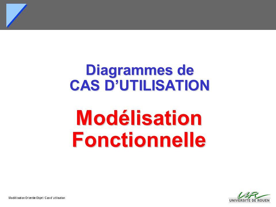 Modélisation Orientée Objet / Cas d utilisation DIAGRAMMES DE CAS D UTILISATION Exemple de relation « include » L existence d une relation « include » sur un cas d utilisation signifie quil inclut le comportement défini par un autre cas d utilisation.