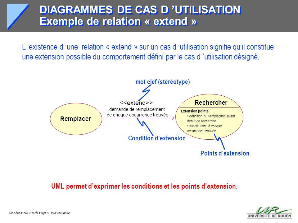 Modélisation Orientée Objet / Cas d utilisation DIAGRAMMES DE CAS D UTILISATION Exemple de relation « extend » Remplacer Rechercher > demande de rempl
