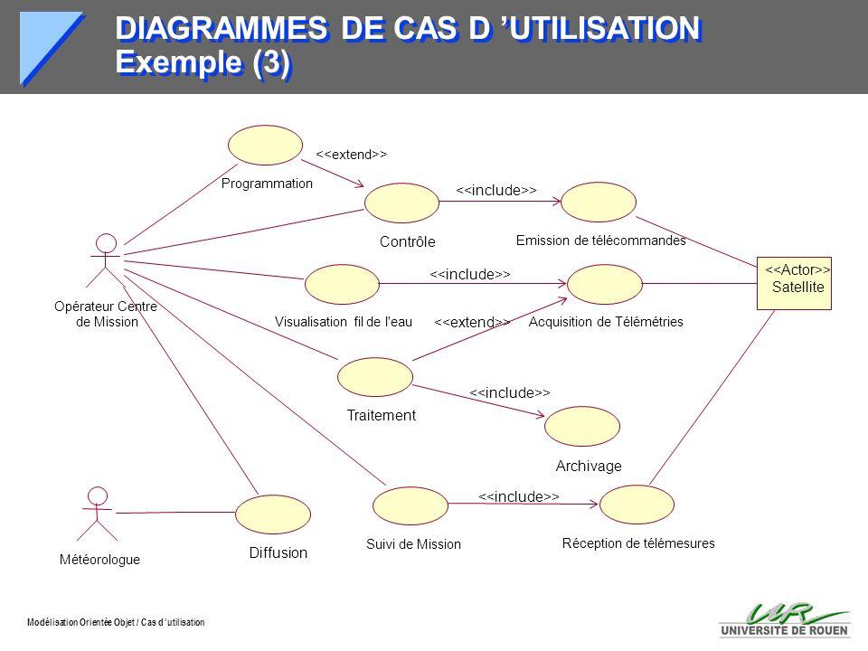 Modélisation Orientée Objet / Cas d utilisation DIAGRAMMES DE CAS D UTILISATION Exemple (3) Suivi de Mission Réception de télémesures Visualisation fi