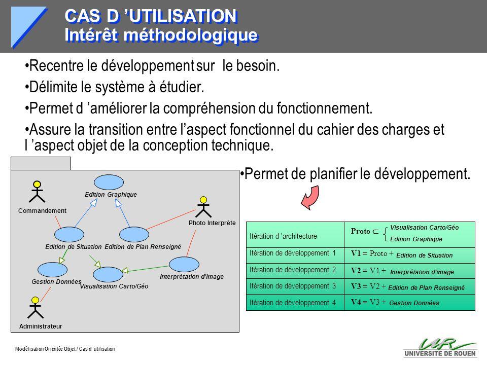 Modélisation Orientée Objet / Cas d utilisation CAS D UTILISATION Intérêt méthodologique Edition Graphique Edition de Situation Commandement Administr