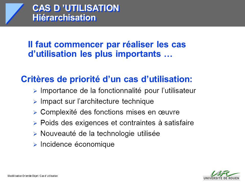 Modélisation Orientée Objet / Cas d utilisation CAS D UTILISATION Hiérarchisation Il faut commencer par réaliser les cas dutilisation les plus importa