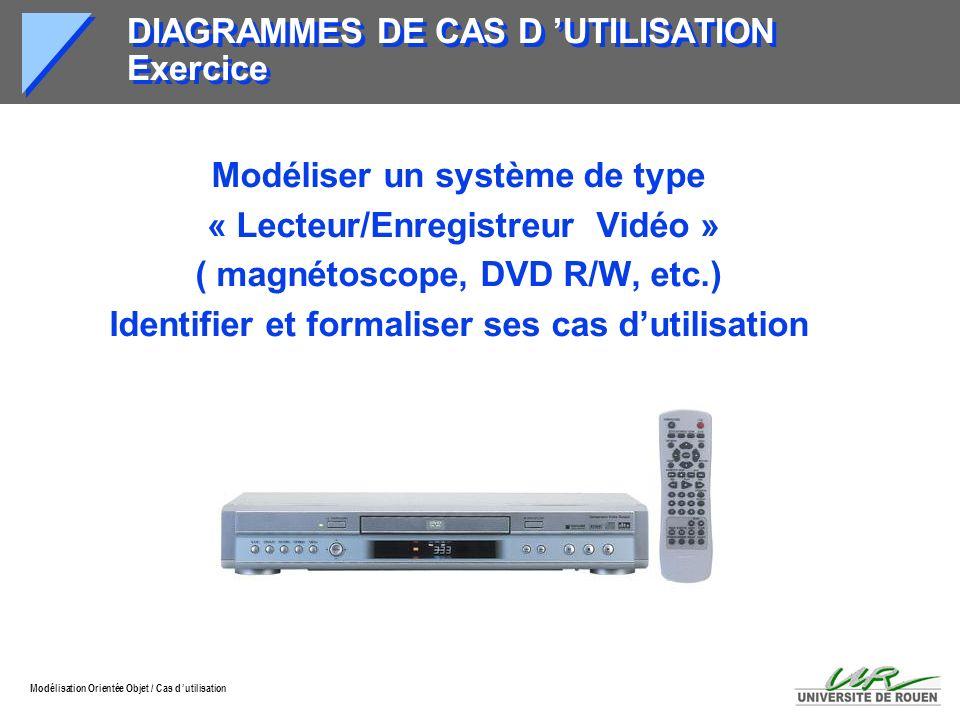 Modélisation Orientée Objet / Cas d utilisation DIAGRAMMES DE CAS D UTILISATION Exercice Modéliser un système de type « Lecteur/Enregistreur Vidéo » (