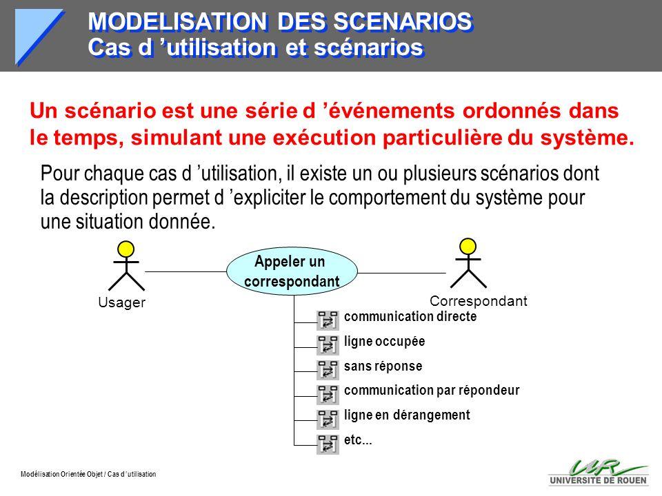 Modélisation Orientée Objet / Cas d utilisation MODELISATION DES SCENARIOS Cas d utilisation et scénarios Un scénario est une série d événements ordon