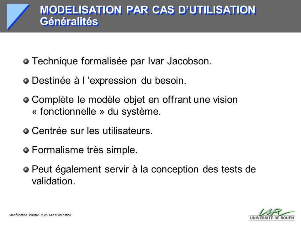 Modélisation Orientée Objet / Cas d utilisation Intégration Réalisation Validation Conception Préliminaire Spécifications MODELISATION PAR CAS DUTILISATION Lien avec le modèle objet