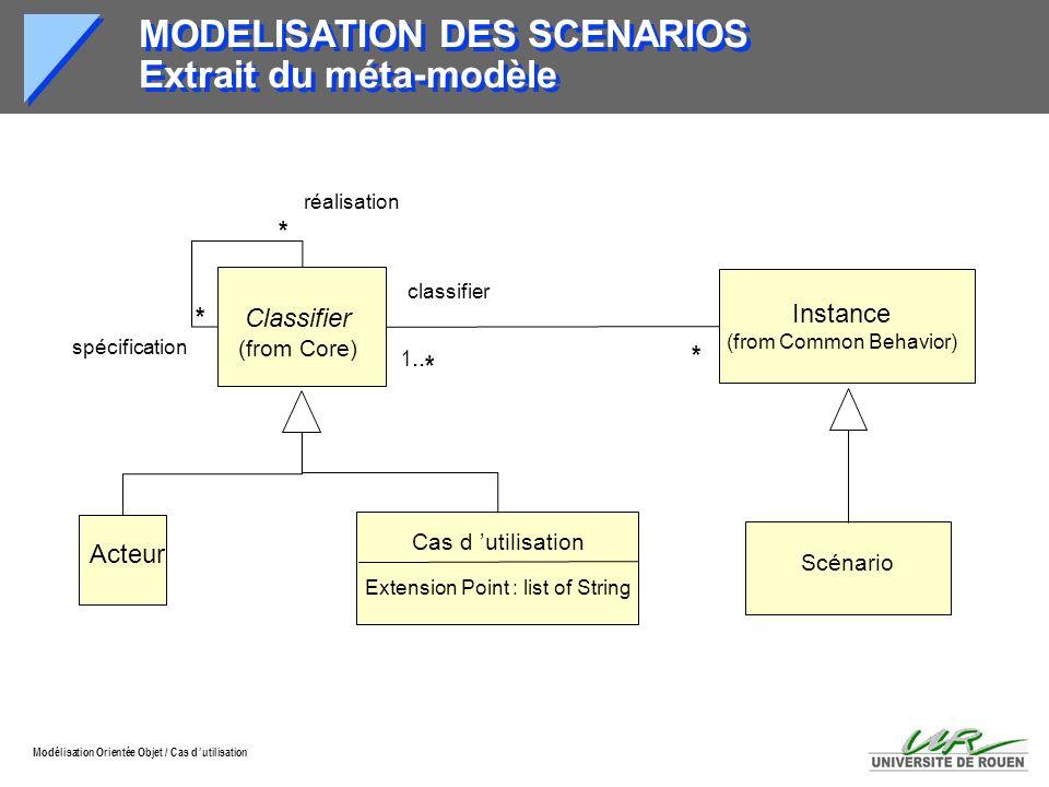 Modélisation Orientée Objet / Cas d utilisation MODELISATION DES SCENARIOS Extrait du méta-modèle Classifier (from Core) Instance (from Common Behavio