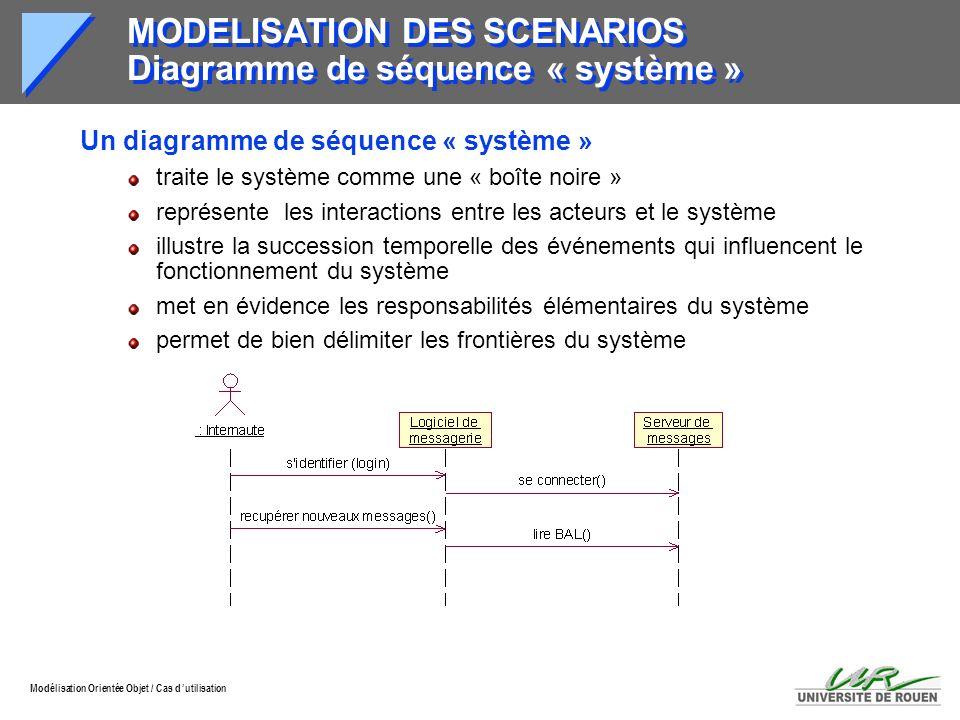 Modélisation Orientée Objet / Cas d utilisation MODELISATION DES SCENARIOS Diagramme de séquence « système » Un diagramme de séquence « système » trai