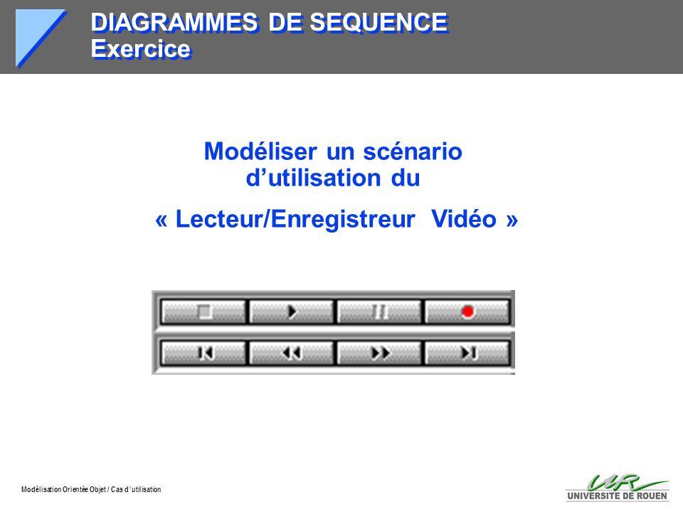Modélisation Orientée Objet / Cas d utilisation DIAGRAMMES DE SEQUENCE Exercice Modéliser un scénario dutilisation du « Lecteur/Enregistreur Vidéo »