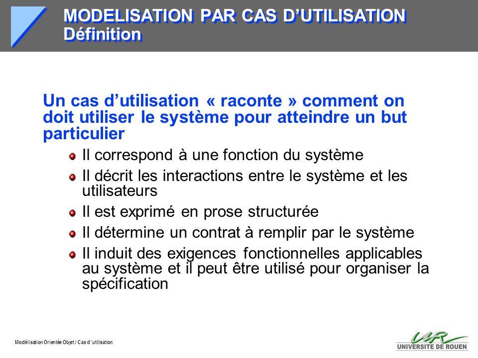 Modélisation Orientée Objet / Cas d utilisation MODELISATION PAR CAS DUTILISATION Définition Un cas dutilisation « raconte » comment on doit utiliser