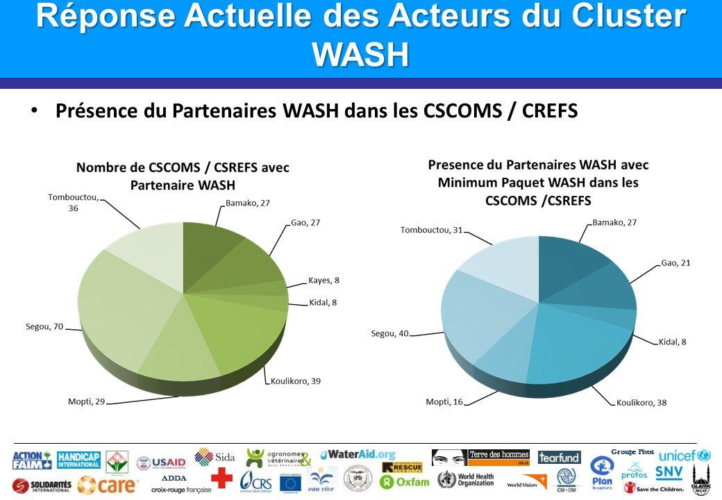 Groupe Pivot ADDA Réponse Actuelle des Acteurs du Cluster WASH Présence du Partenaires WASH dans les CSCOMS / CREFS