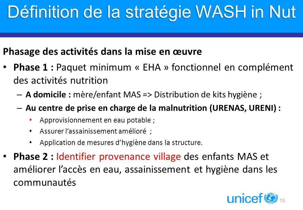 15 Définition de la stratégie WASH in Nut Phasage des activités dans la mise en œuvre Phase 1 : Paquet minimum « EHA » fonctionnel en complément des a