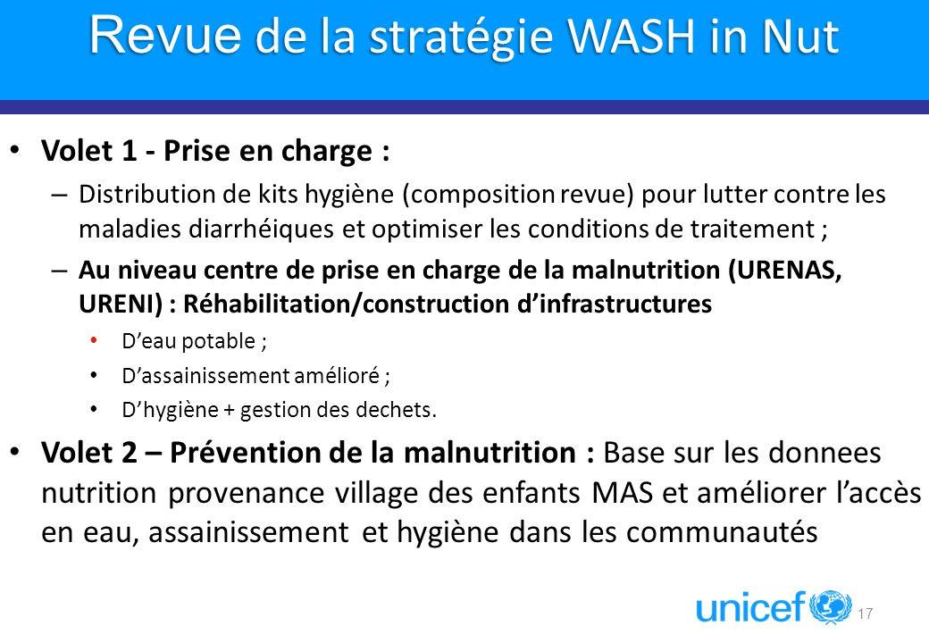 17 Revue de la stratégie WASH in Nut Volet 1 - Prise en charge : – Distribution de kits hygiène (composition revue) pour lutter contre les maladies di