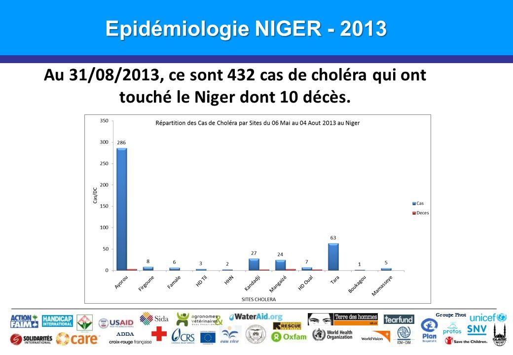 Groupe Pivot ADDA Au 31/08/2013, ce sont 432 cas de choléra qui ont touché le Niger dont 10 décès. Au xx/08/2013, ce sont xx cas de choléra qui ont to