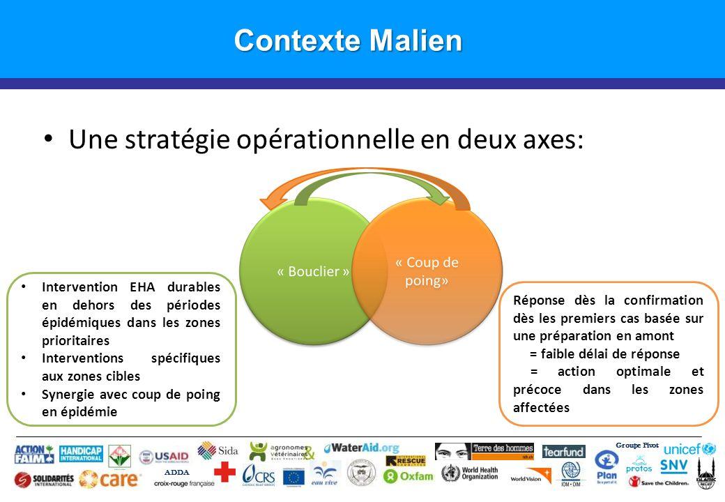Groupe Pivot ADDA Introduction Contexte Malien Une stratégie opérationnelle en deux axes: Intervention EHA durables en dehors des périodes épidémiques