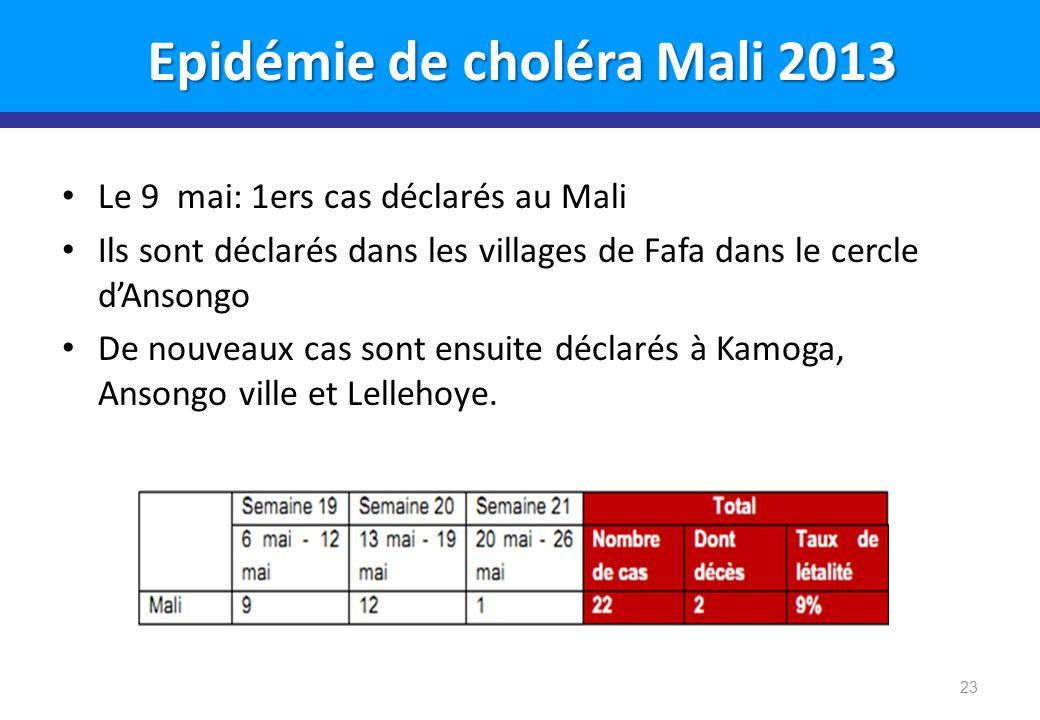 Epidémie de choléra Mali 2013 Le 9 mai: 1ers cas déclarés au Mali Ils sont déclarés dans les villages de Fafa dans le cercle dAnsongo De nouveaux cas