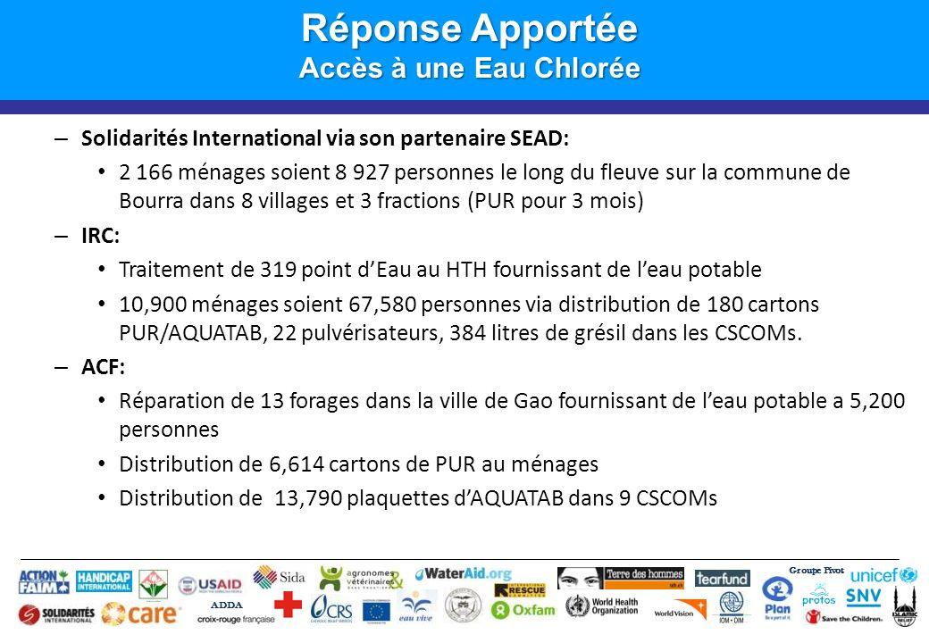 Groupe Pivot ADDA Introduction Réponse Apportée Accès à une Eau Chlorée – Solidarités International via son partenaire SEAD: 2 166 ménages soient 8 92