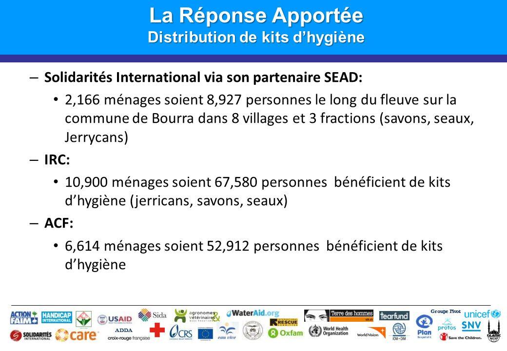Groupe Pivot ADDA Introduction La Réponse Apportée Distribution de kits dhygiène – Solidarités International via son partenaire SEAD: 2,166 ménages so