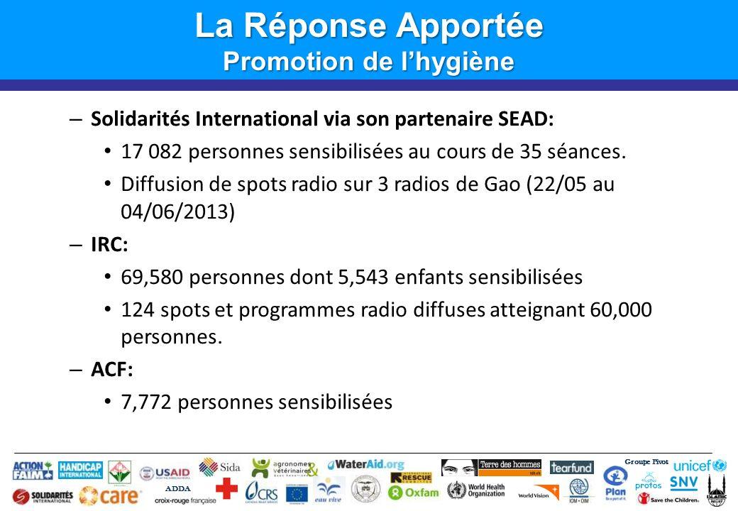 Groupe Pivot ADDA La Réponse Apportée Promotion de lhygiène – Solidarités International via son partenaire SEAD: 17 082 personnes sensibilisées au cou