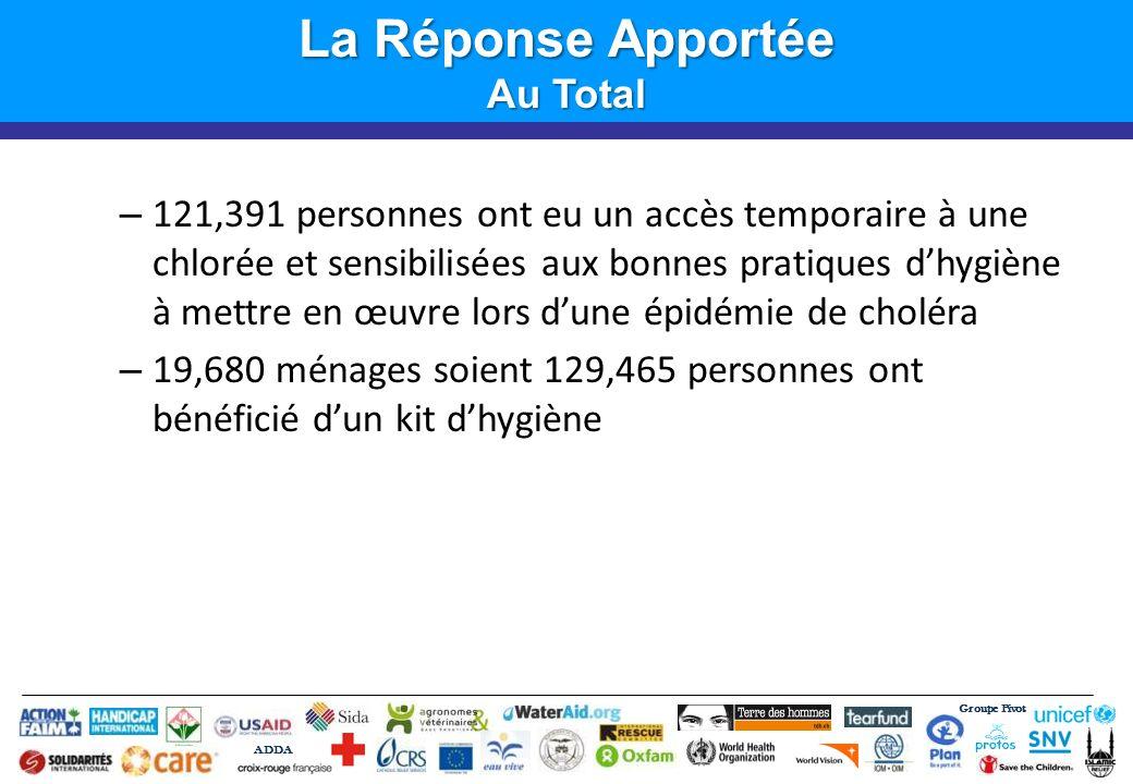 Groupe Pivot ADDA La Réponse Apportée Au Total – 121,391 personnes ont eu un accès temporaire à une chlorée et sensibilisées aux bonnes pratiques dhyg
