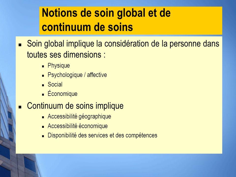 Notions de soin global et de continuum de soins Soin global implique la considération de la personne dans toutes ses dimensions : Physique Psychologiq