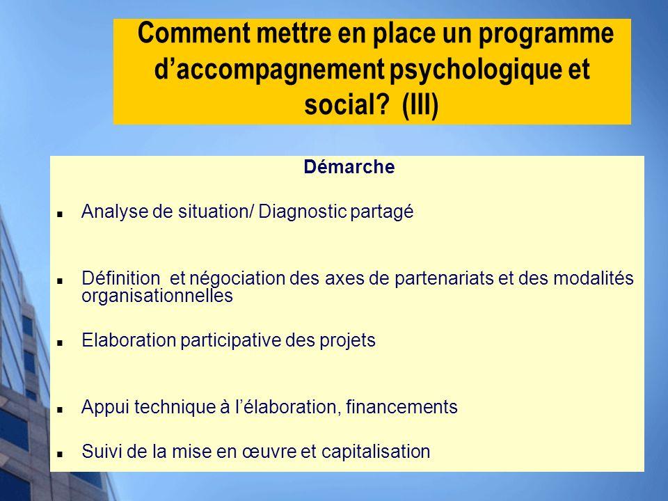 Comment mettre en place un programme daccompagnement psychologique et social? (III) Démarche Analyse de situation/ Diagnostic partagé Définition et né