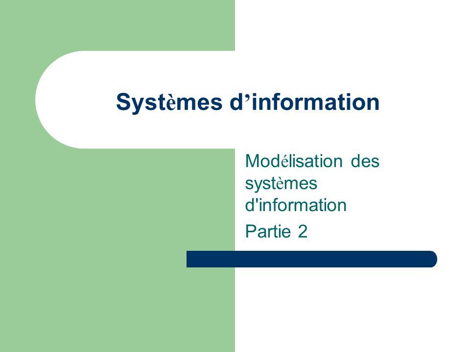 Syst è mes d information Mod é lisation des syst è mes d'information Partie 2