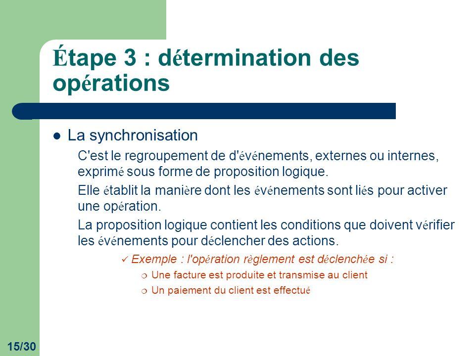 15/30 É tape 3 : d é termination des op é rations La synchronisation C'est le regroupement de d' é v é nements, externes ou internes, exprim é sous fo