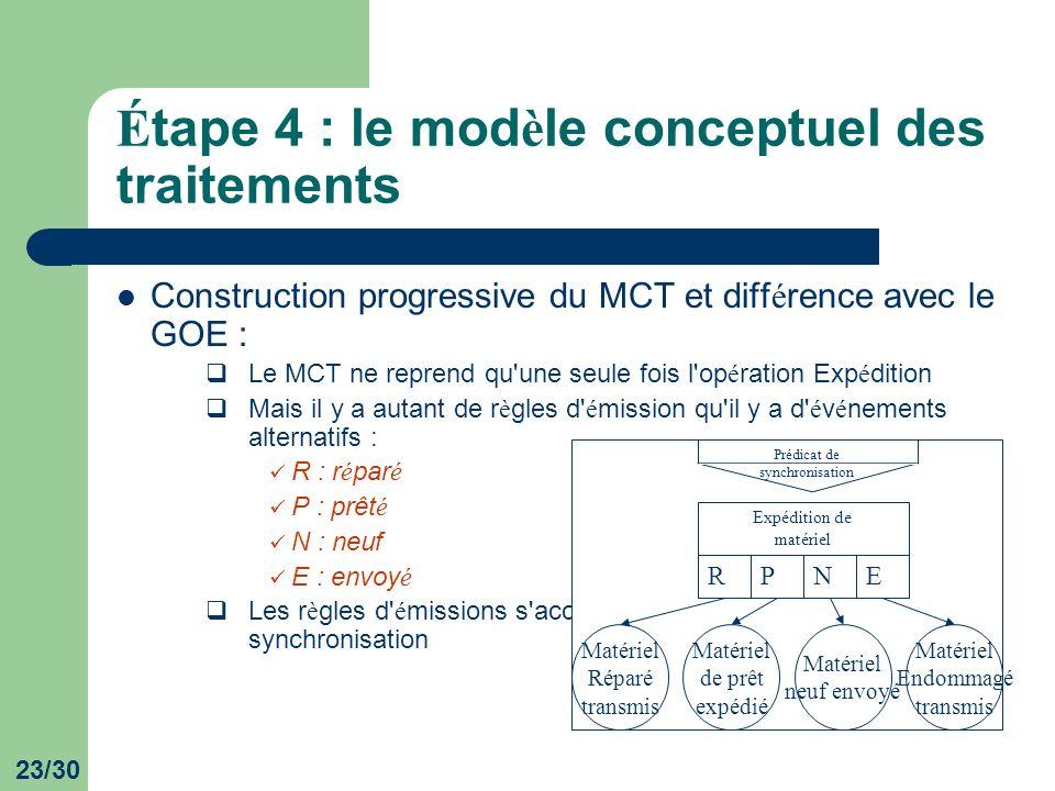 23/30 É tape 4 : le mod è le conceptuel des traitements Construction progressive du MCT et diff é rence avec le GOE : Le MCT ne reprend qu'une seule f