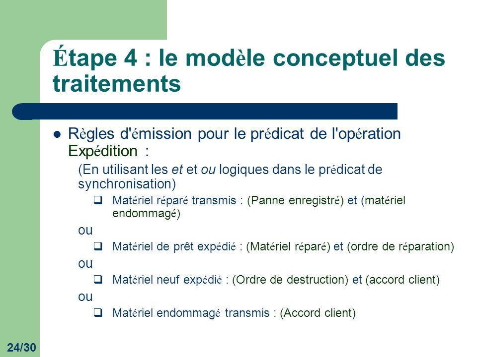 24/30 É tape 4 : le mod è le conceptuel des traitements R è gles d' é mission pour le pr é dicat de l'op é ration Exp é dition : (En utilisant les et