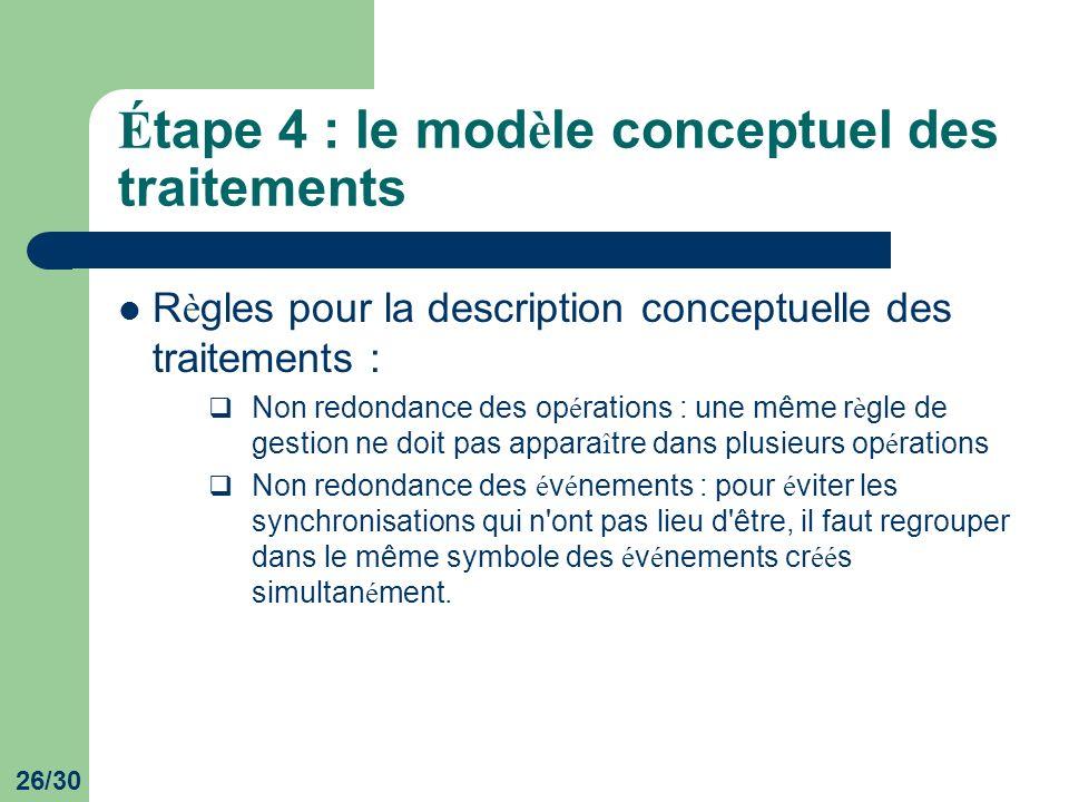 26/30 É tape 4 : le mod è le conceptuel des traitements R è gles pour la description conceptuelle des traitements : Non redondance des op é rations :
