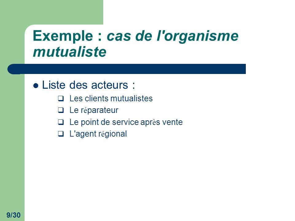 9/30 Exemple : cas de l'organisme mutualiste Liste des acteurs : Les clients mutualistes Le r é parateur Le point de service apr è s vente L'agent r é