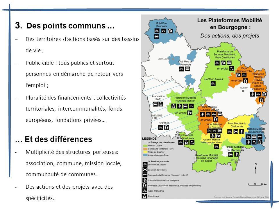 3. Des points communs … Des territoires dactions basés sur des bassins de vie ; Public cible : tous publics et surtout personnes en démarche de retour