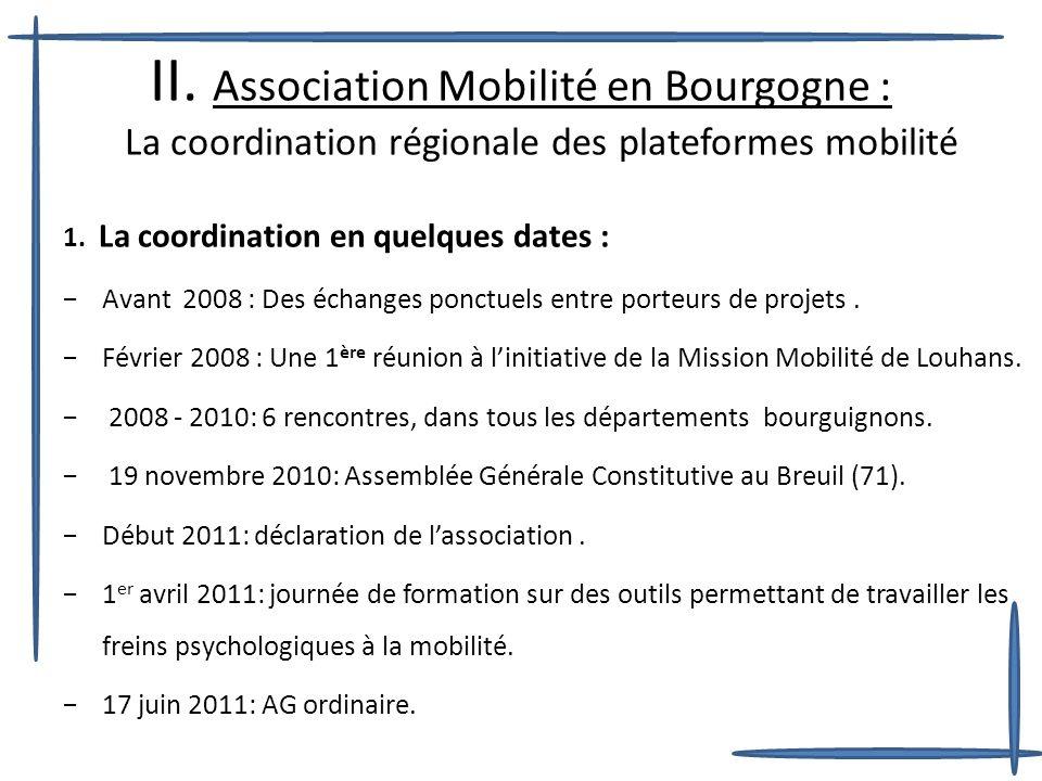 II. Association Mobilité en Bourgogne : La coordination régionale des plateformes mobilité 1. La coordination en quelques dates : Avant 2008 : Des éch