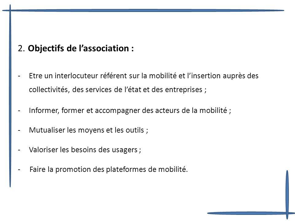 2. Objectifs de lassociation : -Etre un interlocuteur référent sur la mobilité et linsertion auprès des collectivités, des services de létat et des en