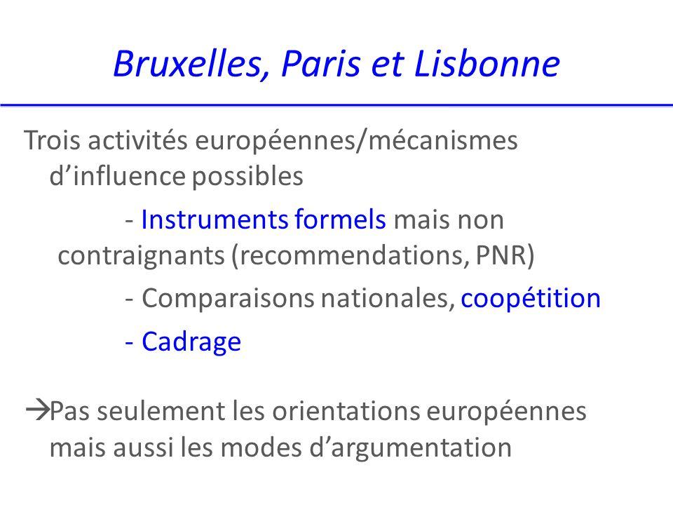 Bruxelles, Paris et Lisbonne Trois activités européennes/mécanismes dinfluence possibles - Instruments formels mais non contraignants (recommendations, PNR) -Comparaisons nationales, coopétition -Cadrage Pas seulement les orientations européennes mais aussi les modes dargumentation