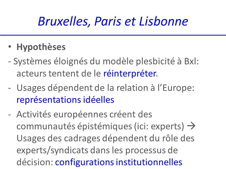Bruxelles, Paris et Lisbonne Hypothèses - Systèmes éloignés du modèle plesbicité à Bxl: acteurs tentent de le réinterpréter.