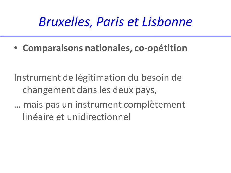 Bruxelles, Paris et Lisbonne Comparaisons nationales, co-opétition Instrument de légitimation du besoin de changement dans les deux pays, … mais pas un instrument complètement linéaire et unidirectionnel