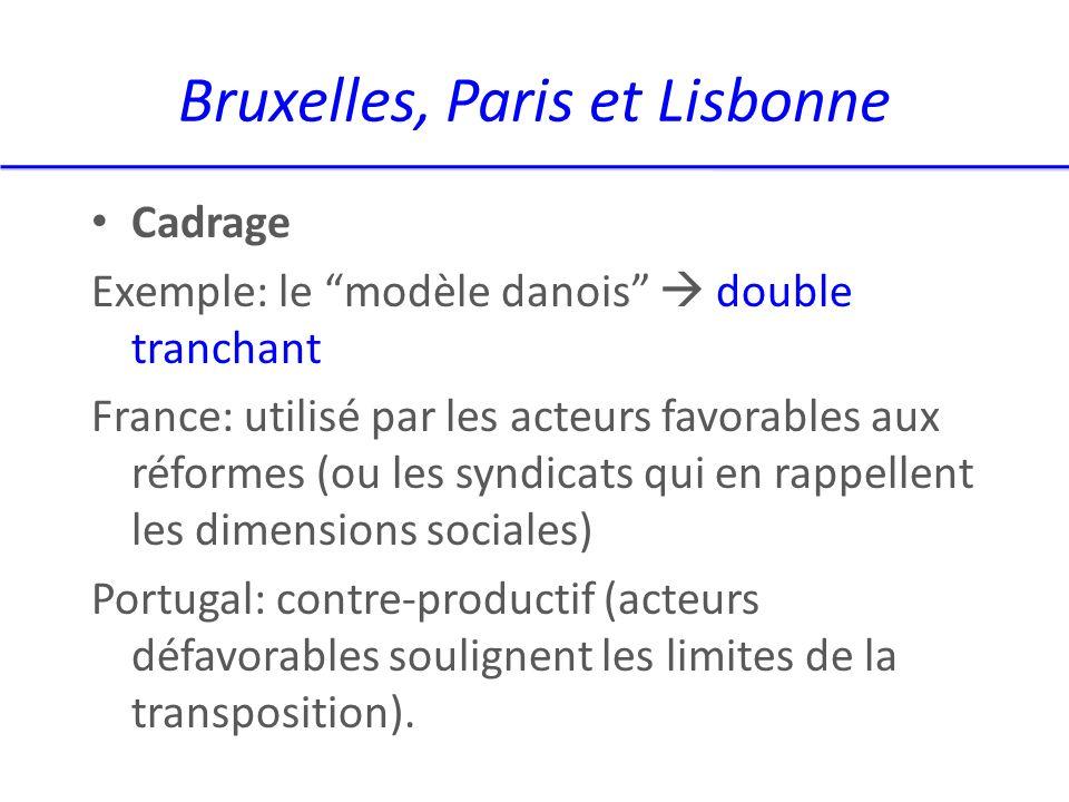 Bruxelles, Paris et Lisbonne Cadrage Exemple: le modèle danois double tranchant France: utilisé par les acteurs favorables aux réformes (ou les syndicats qui en rappellent les dimensions sociales) Portugal: contre-productif (acteurs défavorables soulignent les limites de la transposition).