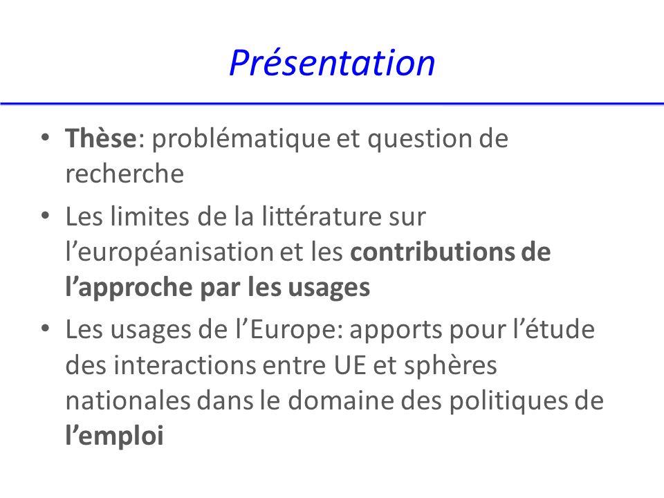 Présentation Thèse: problématique et question de recherche Les limites de la littérature sur leuropéanisation et les contributions de lapproche par les usages Les usages de lEurope: apports pour létude des interactions entre UE et sphères nationales dans le domaine des politiques de lemploi
