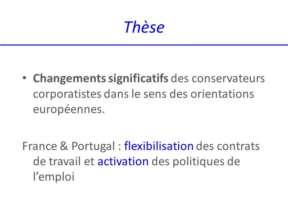 Thèse Changements significatifs des conservateurs corporatistes dans le sens des orientations européennes.